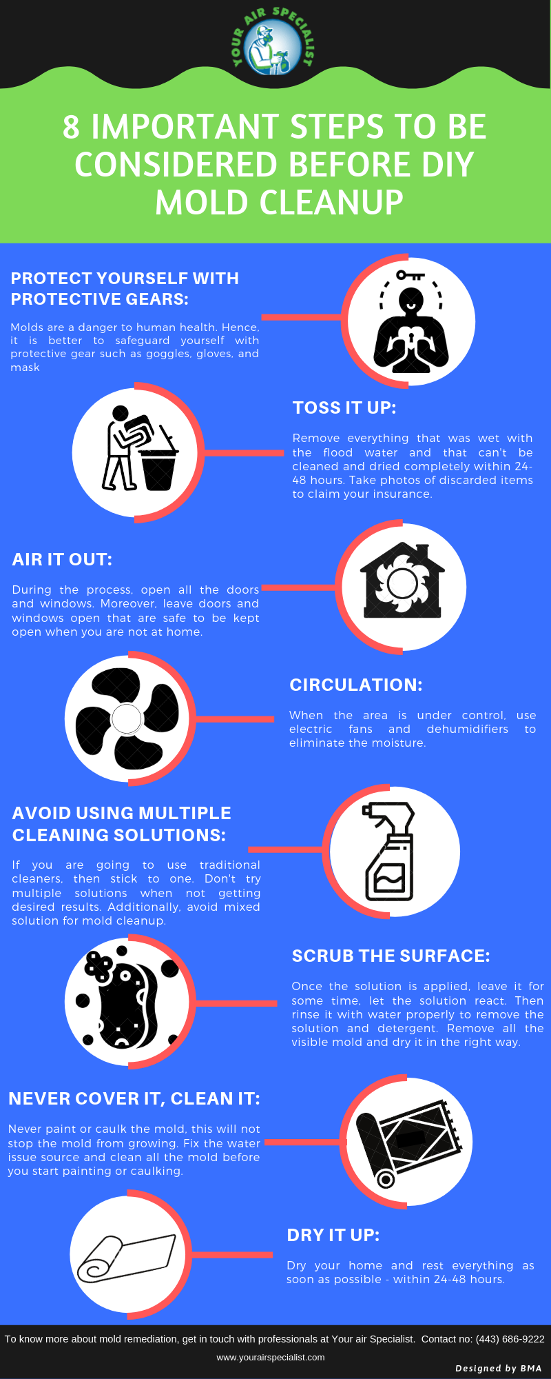 8 Important Steps To Consider Before DIY Mold Cleanup